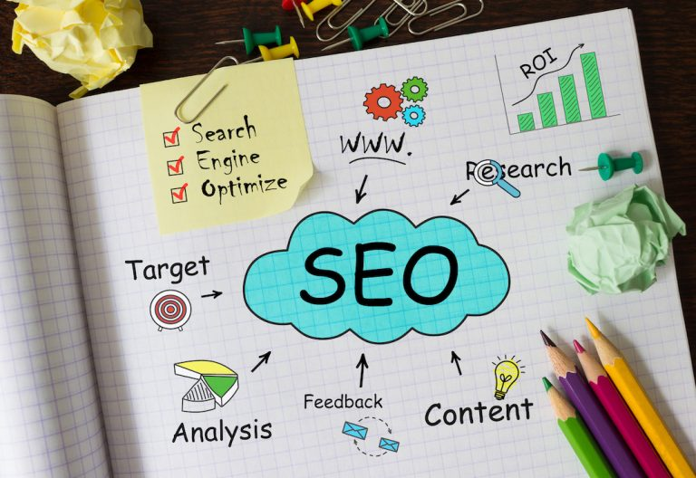 SEO Management Premium
