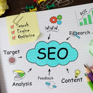 seo-management-premium
